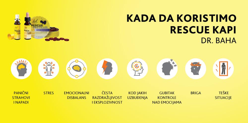 rescue-infographic-SR